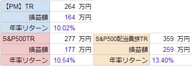 f:id:Batsumira:20180627150035p:plain
