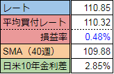 f:id:Batsumira:20180726165804p:plain
