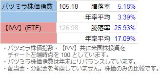 f:id:Batsumira:20180929140009p:plain