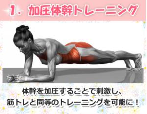 マジカルボディスリマーの体幹トレーニング効果