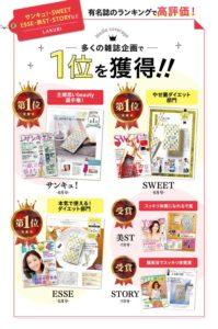 ダイエットサプリのラクビが紹介されている数々の女性ファッション雑誌