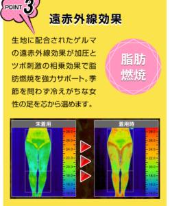加圧式ソックスのメディソックスナイトを試着し、試着前とどのような違いがあるのか、遠赤外線効果がわかる写真。