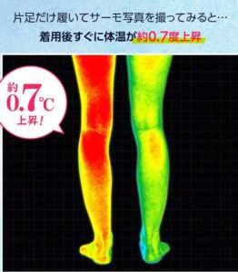 加圧ソックスのヴィーナスウォークの非着用、着用時の体温の差を、人の足を使って表している写真。