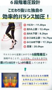 プロフェッショナルスレンダーメイクレギンスを履いている美脚女性の下半身の写真と、加圧力を表す数字。