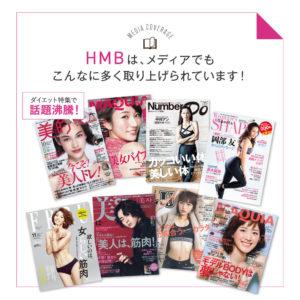 ダイエットサプリのコアスリマーHMBの情報が掲載されている雑誌