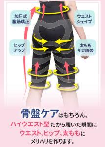 着圧スパッツのスマートガールを履いているモデルの後ろが下半身の写真(骨盤ケアの説明)