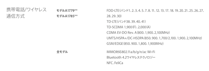 日本版の周波数