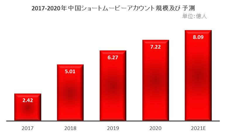 f:id:BeijingKosuke:20210226150602j:plain