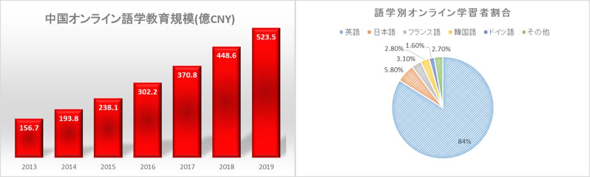 f:id:BeijingKosuke:20210228135532p:plain