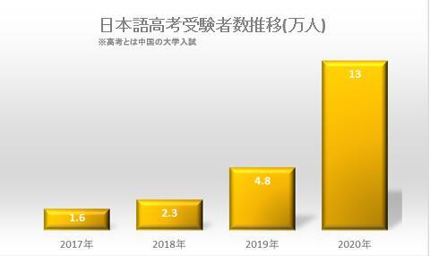 f:id:BeijingKosuke:20210228143842j:plain