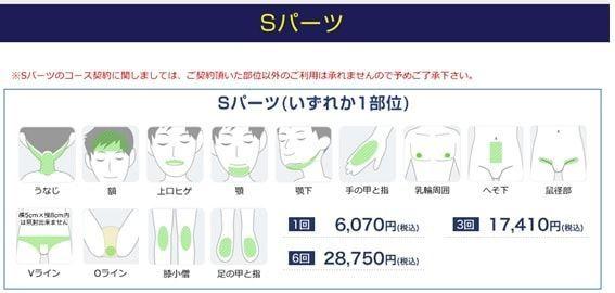 メンズ全身脱毛のクリニックである湘南美容クリニックのメンズ全身脱毛の値段を示す画像