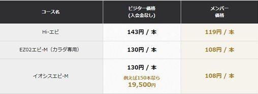 ヒゲ脱毛のサロンであるメンズTBCのメンズ脱毛の値段を示す画像