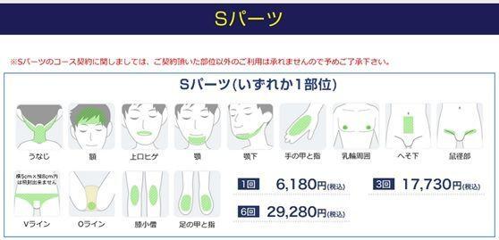 メンズ全身脱毛のクリニックである湘南美容クリニックのメンズ全身脱毛の値段を示す画像1