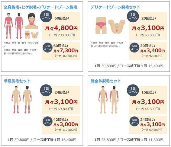 メンズ全身脱毛のクリニックであるメンズリゼのメンズ全身脱毛の値段を示す画像2