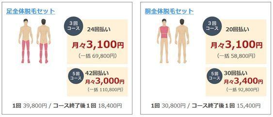 メンズ全身脱毛のクリニックであるメンズリゼのメンズ全身脱毛の値段を示す画像3