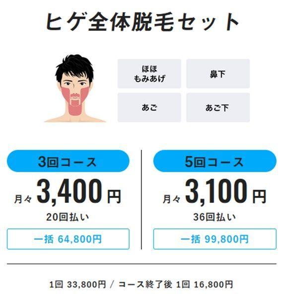 ヒゲ脱毛のクリニックであるメンズリゼのヒゲ脱毛の値段を示す画像(ヒゲ5部位)