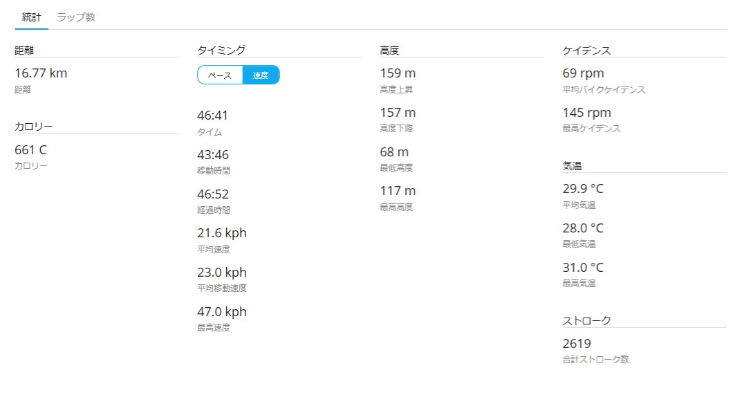 f:id:BicycleManga:20191007223204j:plain
