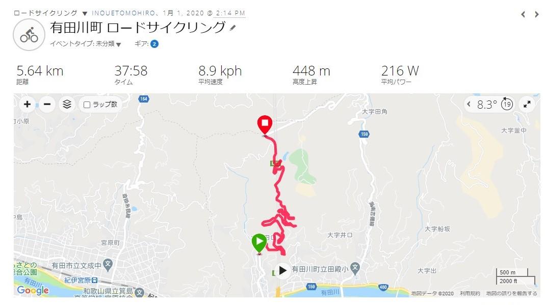 f:id:BicycleManga:20200910220911j:plain