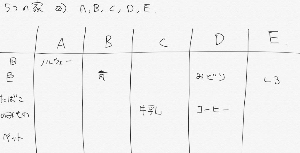 f:id:BigHope:20171017003444p:plain