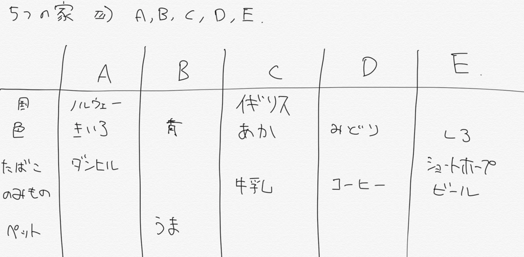 f:id:BigHope:20171017003631p:plain