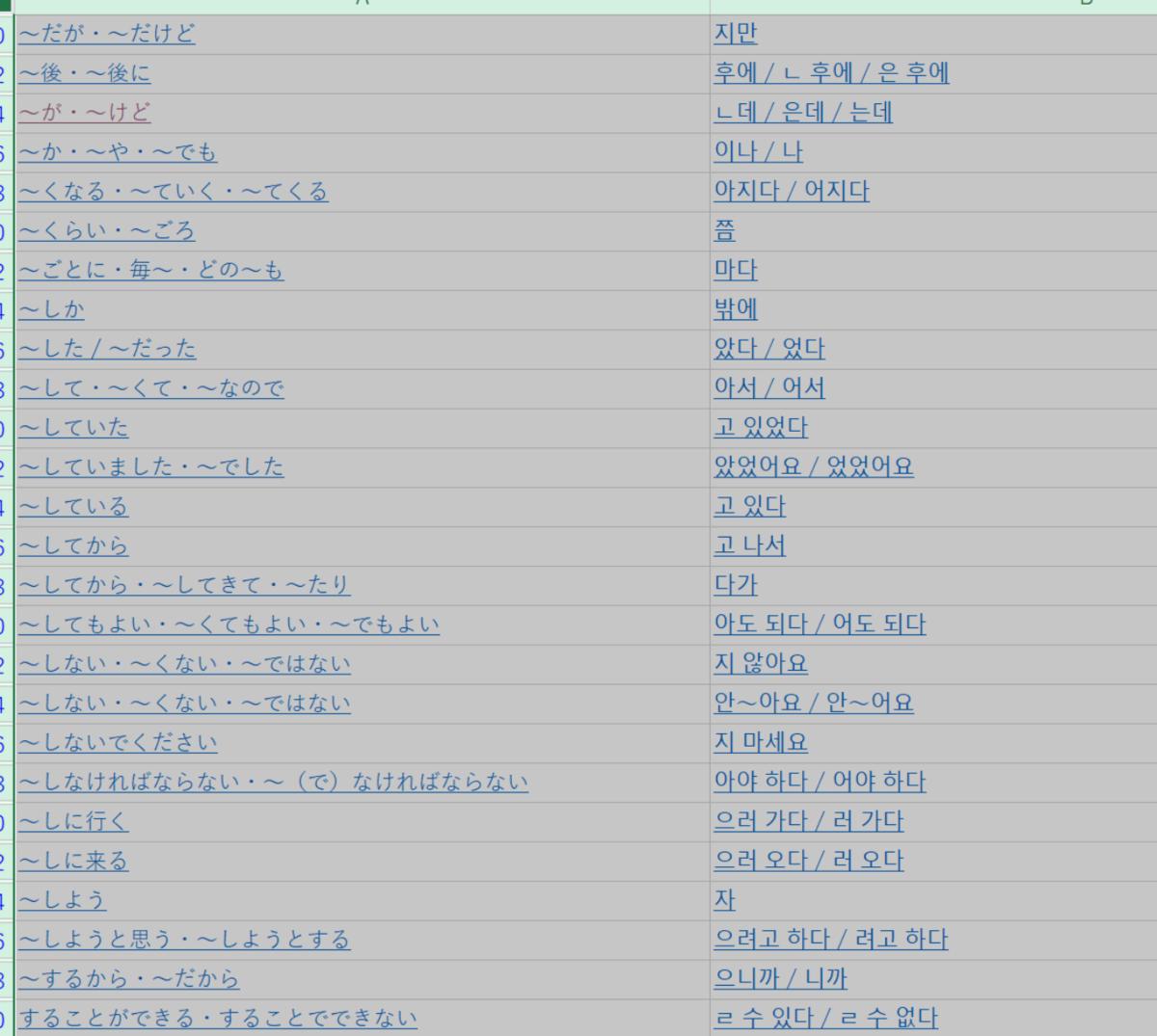 f:id:Big_iris:20210323223130p:plain