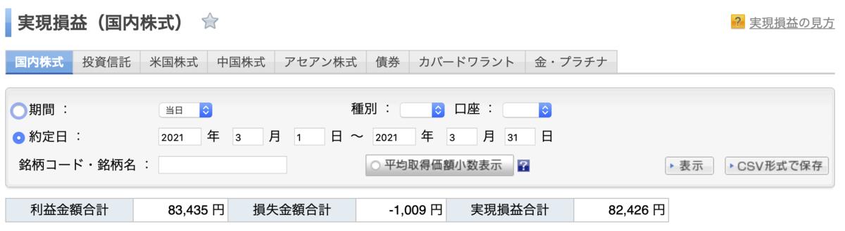 f:id:Biking:20210404061039p:plain