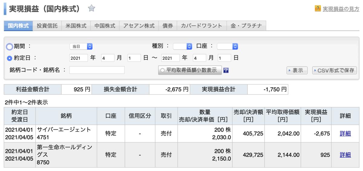 f:id:Biking:20210404080753p:plain