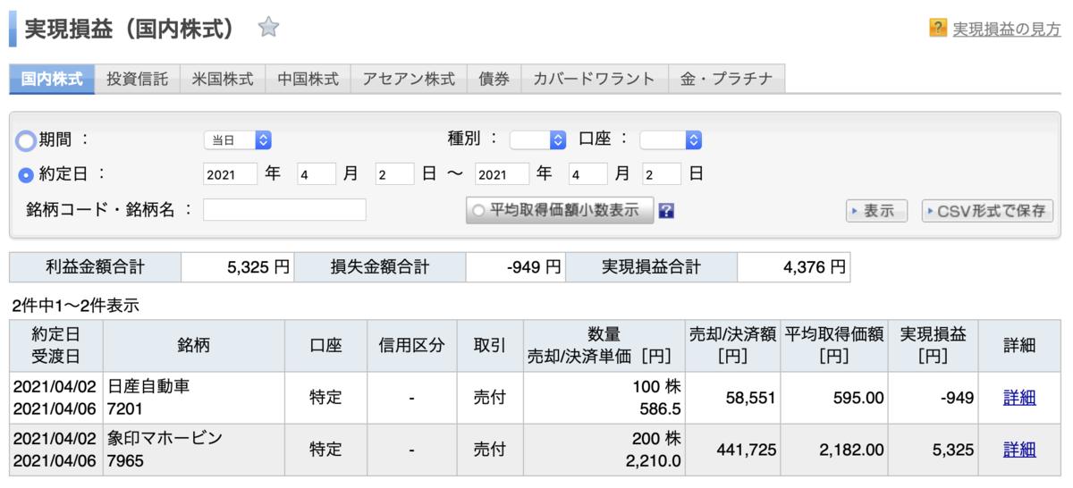 f:id:Biking:20210404080846p:plain