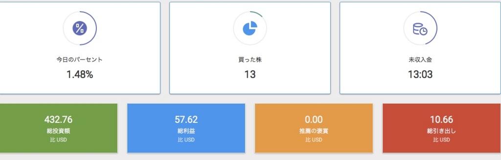 f:id:Bitcoin-HYIP:20170131231010j:plain