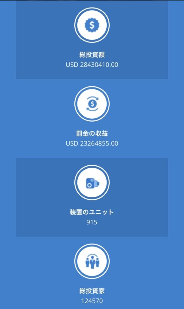 f:id:Bitcoin-HYIP:20170201161104j:plain