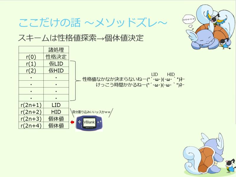 f:id:Blastoise_X:20150218155256p:plain
