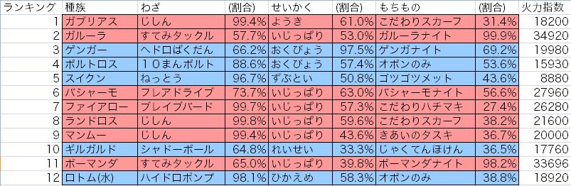 f:id:Blastoise_X:20151023011057p:plain
