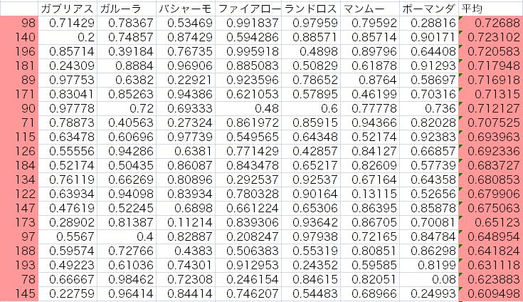 f:id:Blastoise_X:20151023012557p:plain