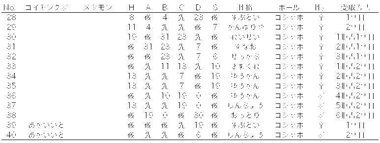 f:id:Blastoise_X:20161205172227p:plain