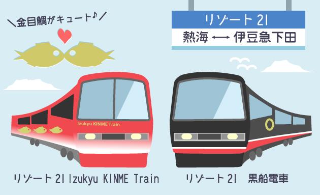 リゾート21キンメ電車