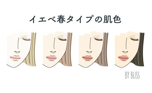 イエベ春の肌と唇