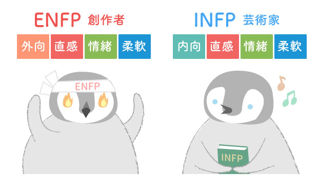 ENFPとINFPの違い