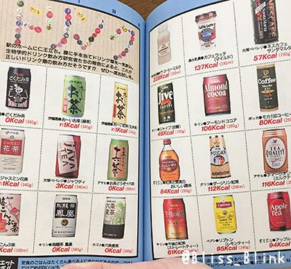 90年代の懐かしい食品・飲み物