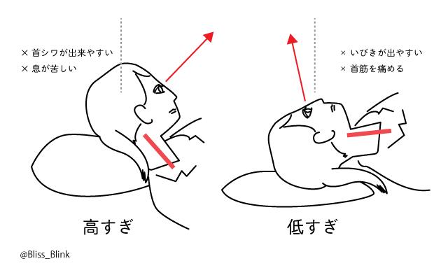 正しい枕の位置