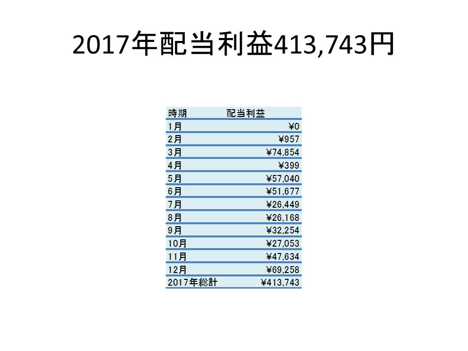 f:id:Blue2sky:20180906175313p:plain