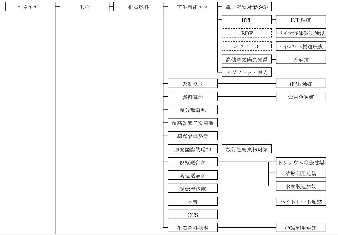 f:id:BlueTech:20201108202923p:plain
