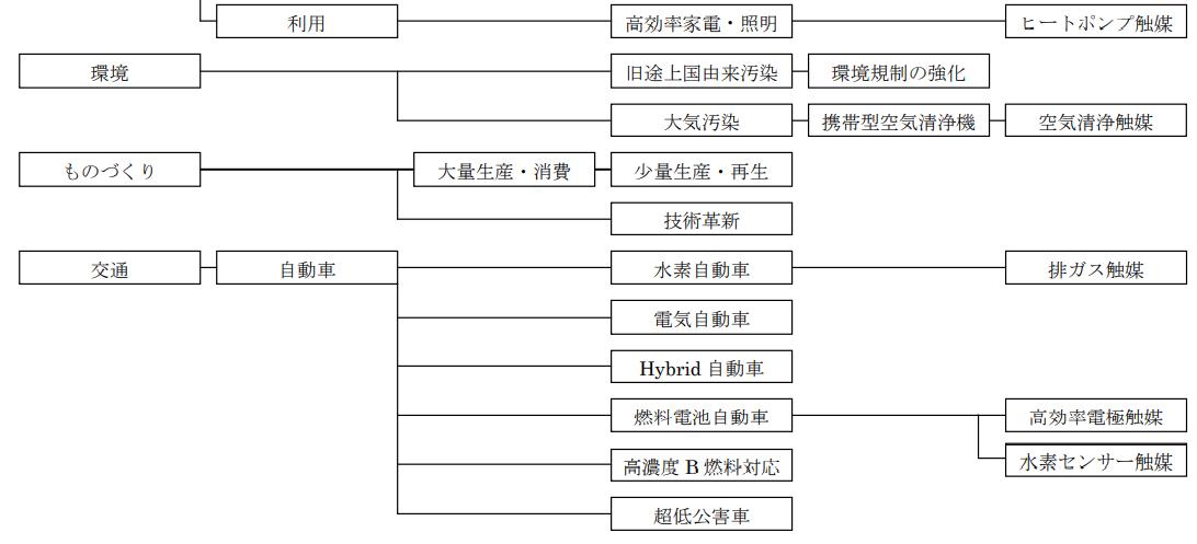 f:id:BlueTech:20201108203015p:plain