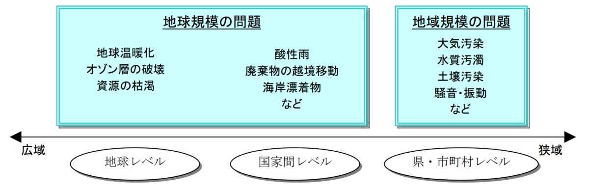 f:id:BlueTech:20201119204244p:plain