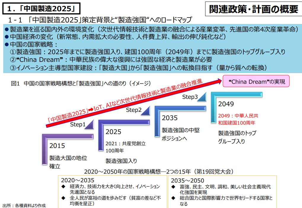 f:id:BlueTech:20201201090003p:plain