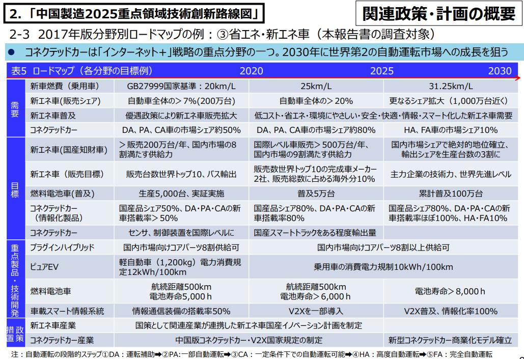 f:id:BlueTech:20201201090509p:plain