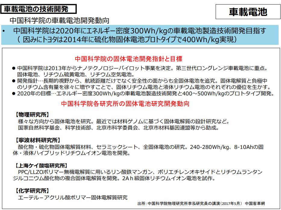 f:id:BlueTech:20201201091040p:plain