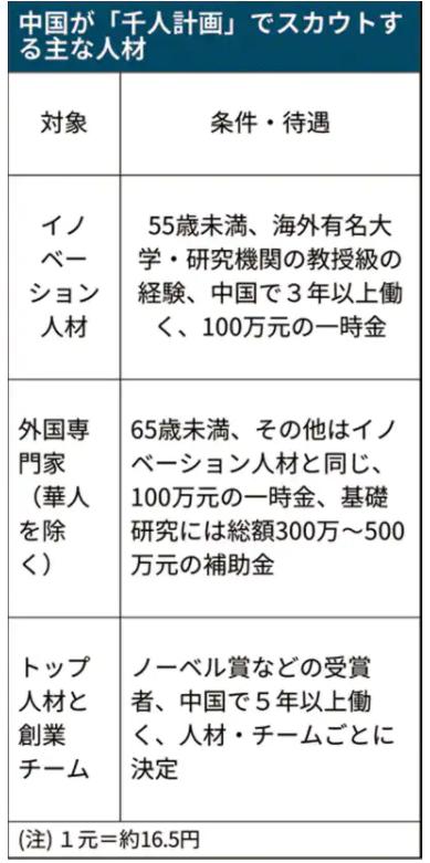 f:id:BlueTech:20210101090830p:plain