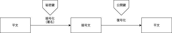 f:id:Blueforesttan:20200915152714p:plain