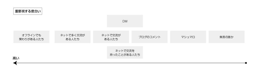 f:id:Bn295:20180918163351p:plain