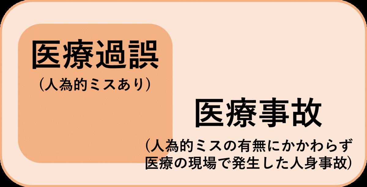 f:id:BoadRail:20210310183742p:plain